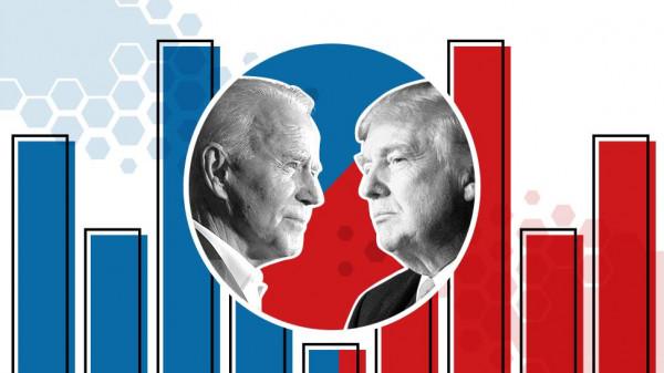 نظام انتخاب الرئيس الأميركي يثير الجدل